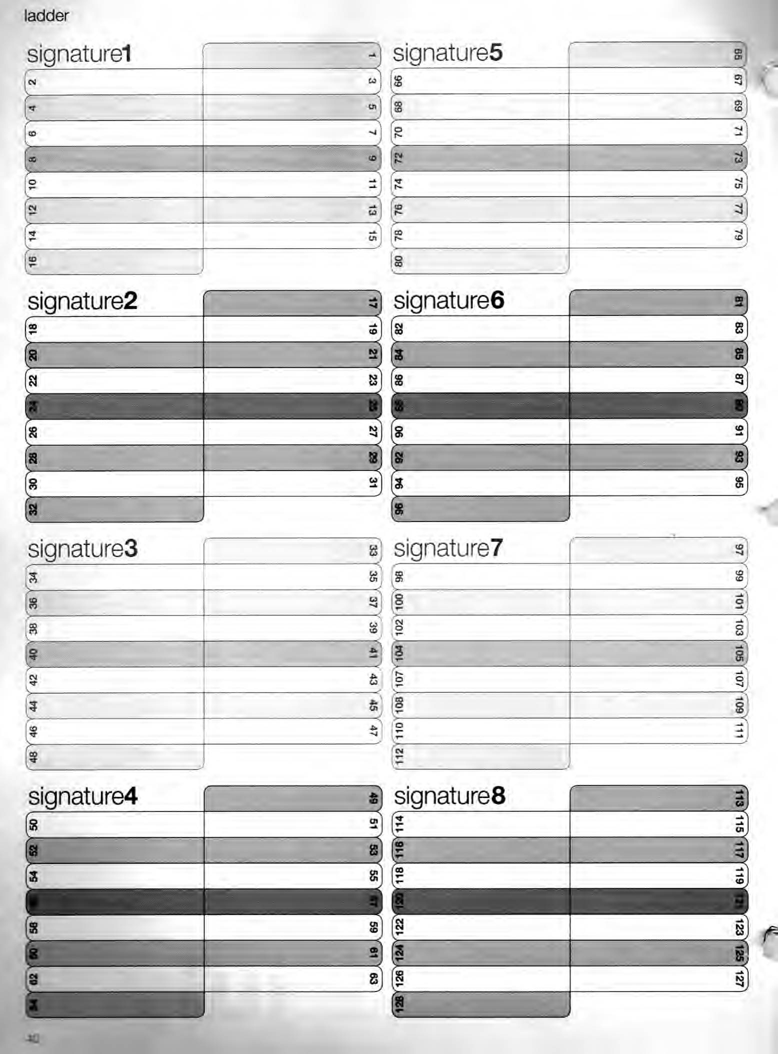 Editable Standard Ladder Pdf  Yearbook Design